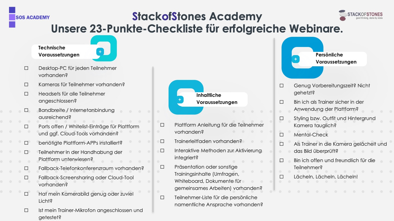 SOS-Academy-Webinare-23-Punkte-Checkliste