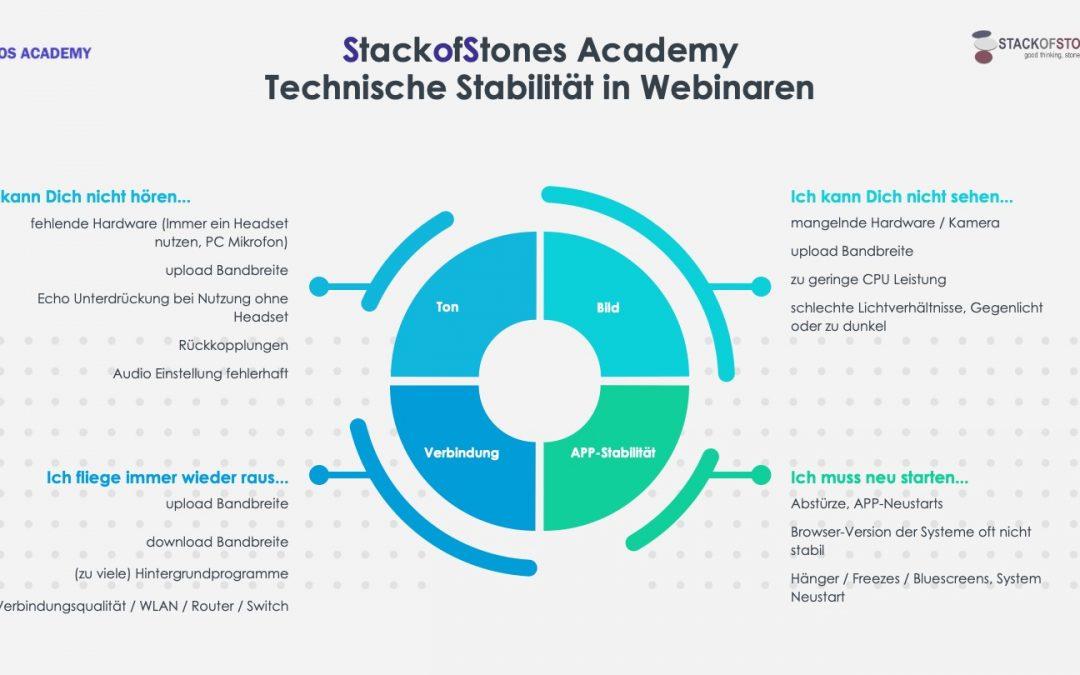 StackofStones diskutiert: technische Stabilität in Webinaren.